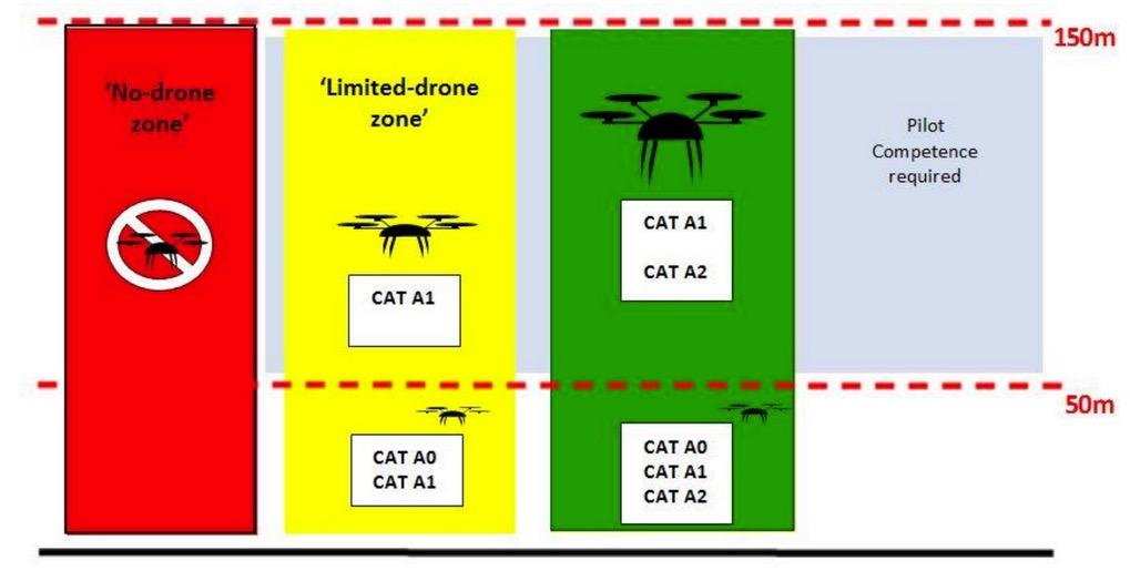 EASA: pubblicata la bozza del regolamento Europeo per il volo con i droni