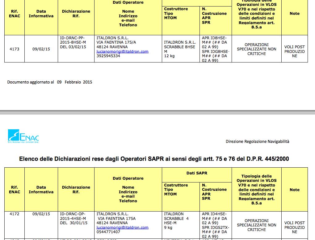 ITALDRON autorizzato da ENAC alla produzione seriale al SAPR